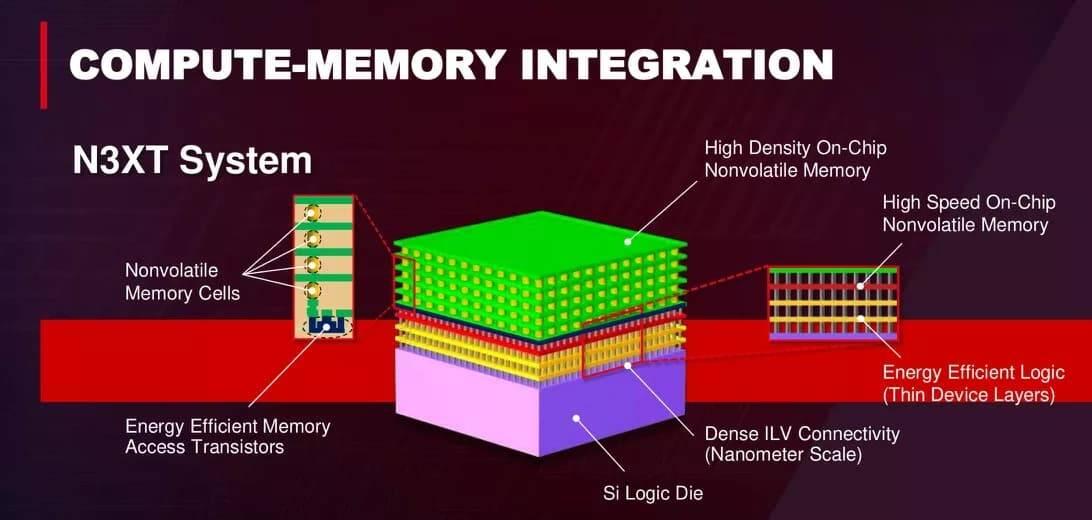 台积电公布0.1nm!氢原子大小的极限芯片