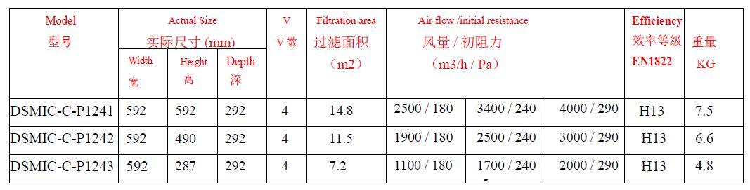 V/W 化学过滤器(二合一)