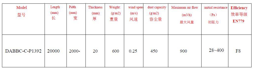 F8立体喷胶双层过滤棉(600g网面)